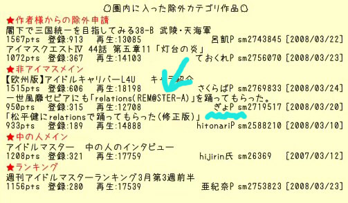 Mar 4th Ranking_1
